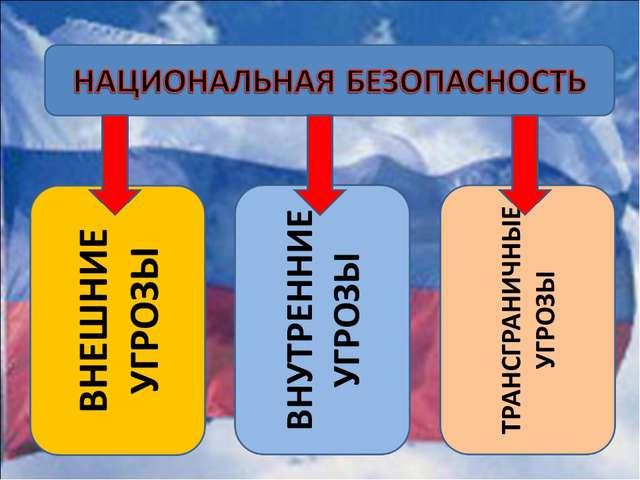 Презентация на тему quot военные угрозы национальной безопасности  10 1