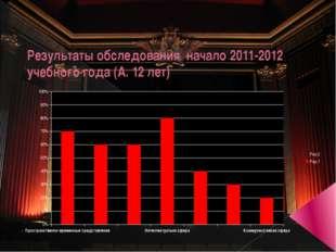 Результаты обследования начало 2011-2012 учебного года (А. 12 лет)