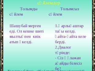 ІІІ. Жаңа сабақ Толымды және толымсыз сөйлемдер Толымды сөйлем – ойға қатысты