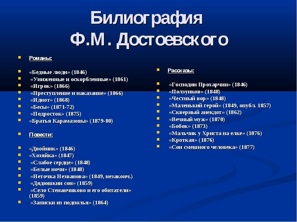 Билиография Ф.М. Достоевского Романы: «Бедные люди» (1846) «Униженные и оскор...