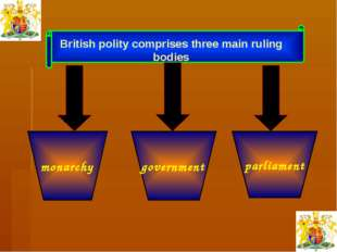 British polity comprises three main ruling bodies monarchy parliament governm