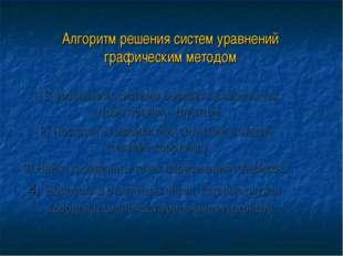 Алгоритм решения систем уравнений графическим методом 1) В уравнениях системы