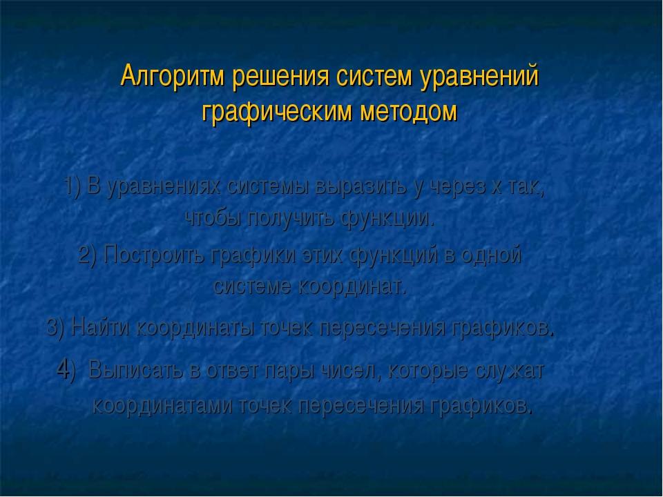 Алгоритм решения систем уравнений графическим методом 1) В уравнениях системы...