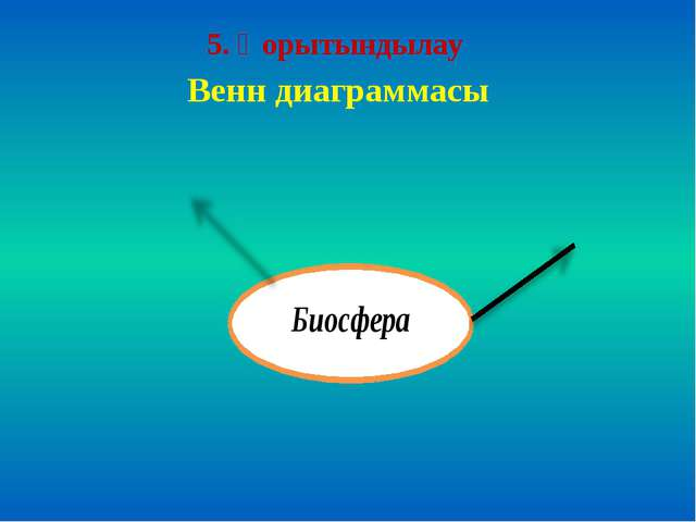 5. Қорытындылау Венн диаграммасы Биосфера