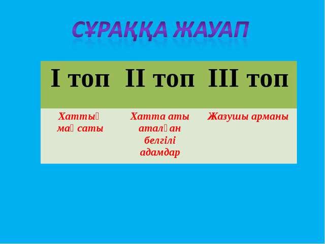 I топII топ III топ Хаттың мақсатыХатта аты аталған белгілі адамдарЖазушы...