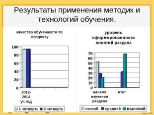 Результаты применения методик и технологий обучения.