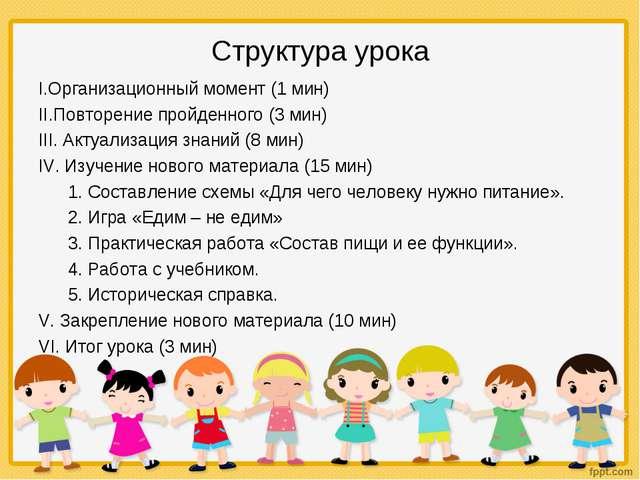Структура урока I.Организационный момент (1 мин) II.Повторение пройденного (3...