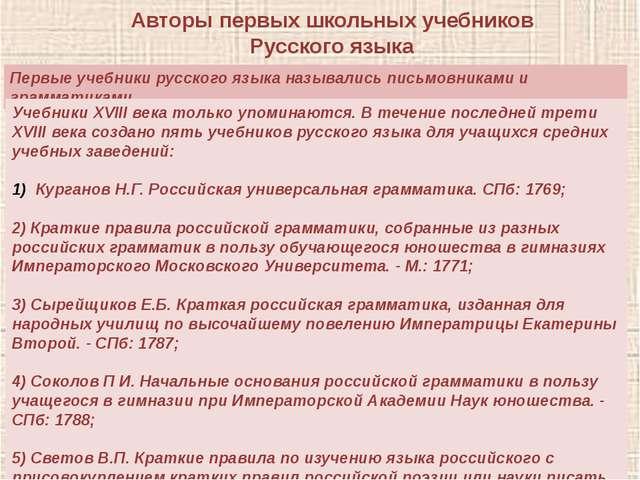 Авторы первых школьных учебников Русского языка Первые учебники русского язык...