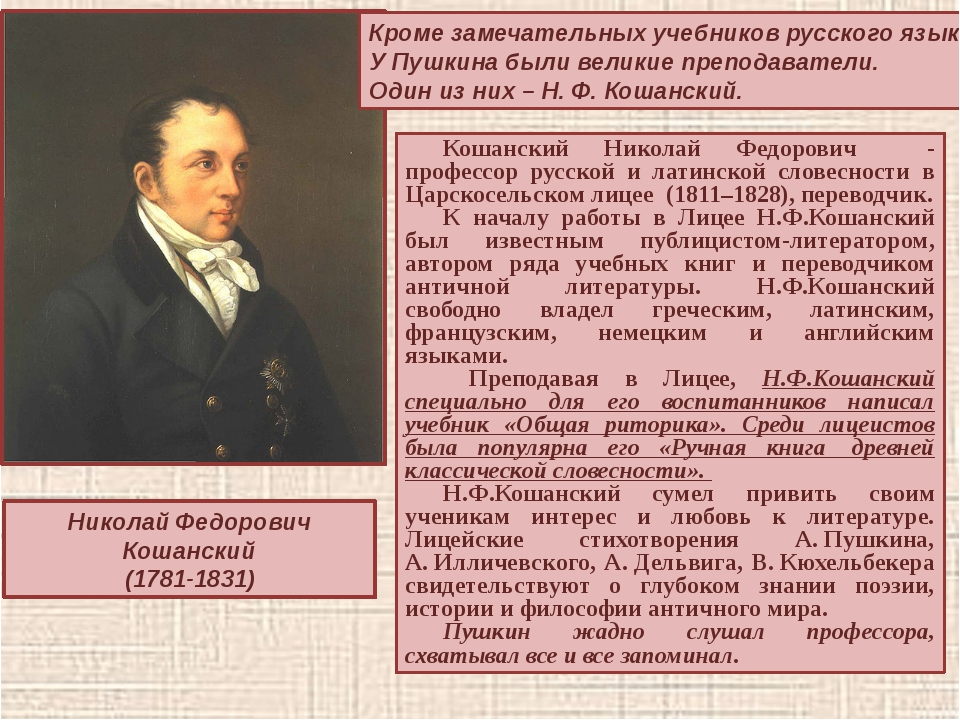 Николай Федорович Кошанский (1781-1831) Кошанский Николай Федорович - професс...
