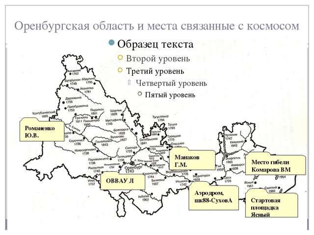 Оренбургская область и места связанные с космосом Романенко Ю.В. Манаков Г.М....