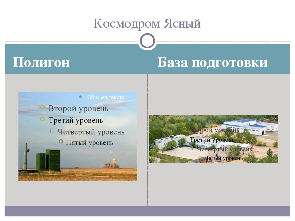 Полигон База подготовки Космодром Ясный
