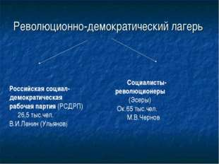 Революционно-демократический лагерь Российская социал-демократическая рабочая