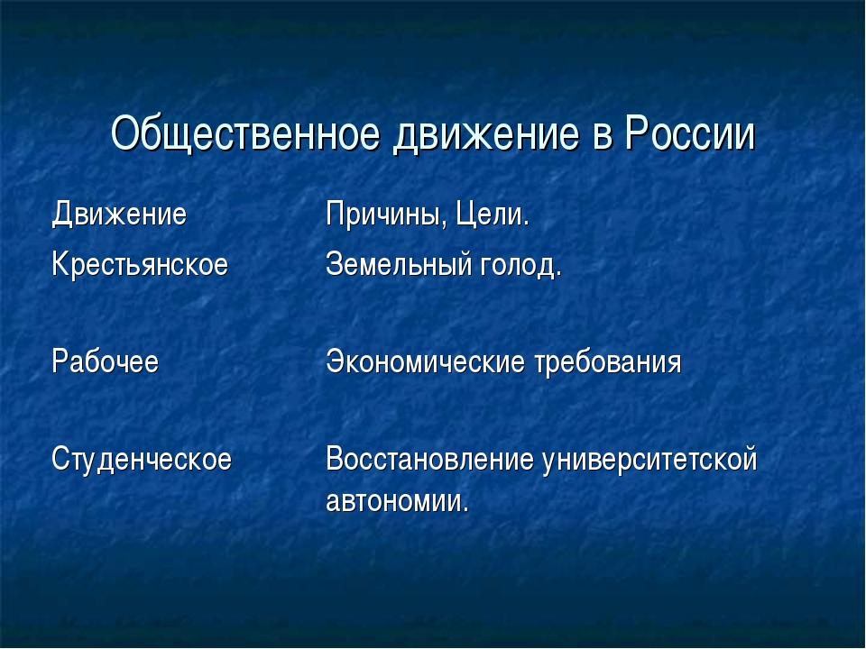 Общественное движение в России