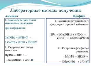 Лабораторные методы получения Аммиака Фосфина 1. Взаимодействие солей аммония