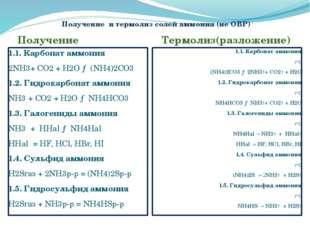 Получение и термолиз солей аммония (не ОВР) Получение Термолиз(разложение) 1.