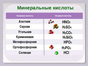HNO3 H2SO4 H2CO3 H2SiO3 HPO3 H3PO4 HCl С Р Минеральные кислоты Название кисло