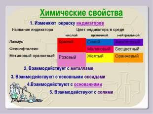 Бесцветный Химические свойства Красный Розовый 1. Изменяют окраску индикаторо