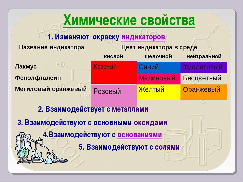 Бесцветный Химические свойства Красный Розовый 1. Изменяют окраску индикаторо...