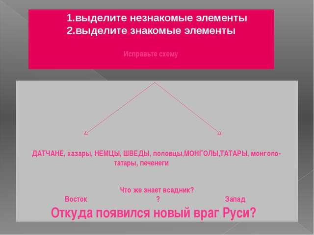 1.выделите незнакомые элементы 2.выделите знакомые элементы  Исправьте схем...