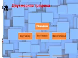 Двухмерная графика