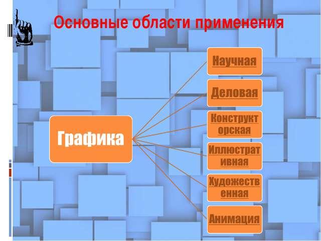 Основные области применения