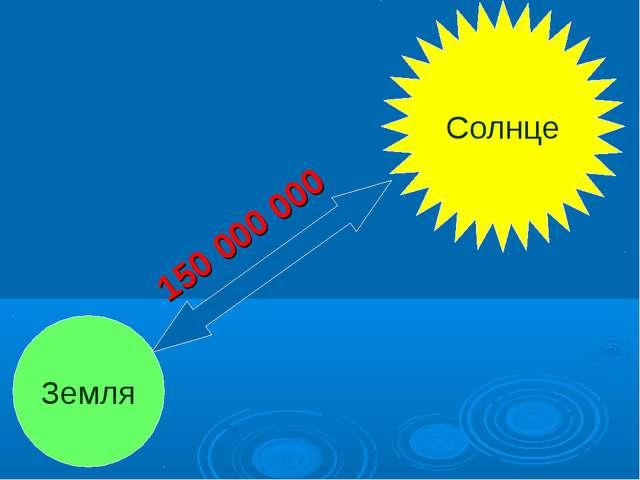 Земля Солнце 150 000 000