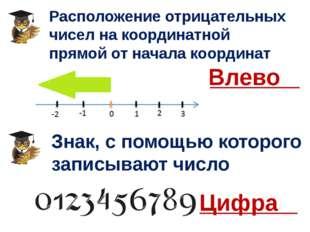 Расположение отрицательных чисел на координатной прямой от начала координат В