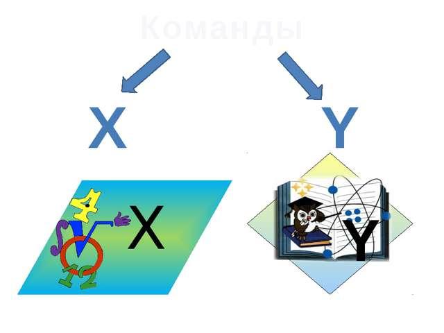 X Y Команды X Y