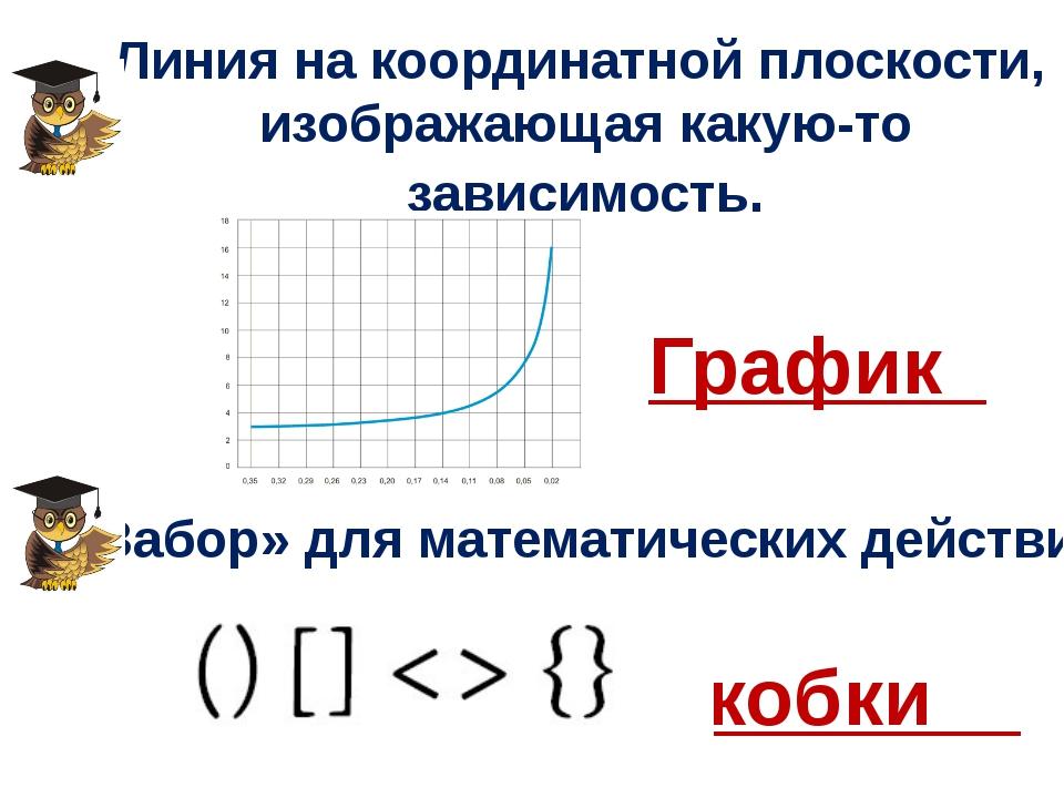 Линия на координатной плоскости, изображающая какую-то зависимость. График «З...