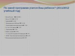 По какой программе учится Ваш ребенок? (2011/2012 учебный год) Школа России -