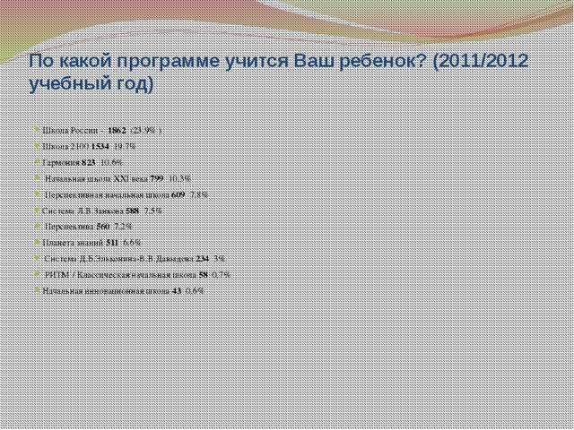 По какой программе учится Ваш ребенок? (2011/2012 учебный год) Школа России -...