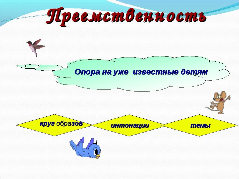 Преемственность Опора на уже известные детям круг образов интонации темы