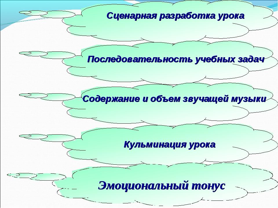 Сценарная разработка урока Последовательность учебных задач Содержание и объе...