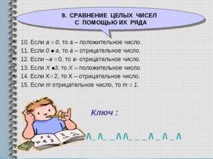 10. Если а ˂ 0, то а – положительное число. 11. Если 0 ˃ а, то а – отрицатель