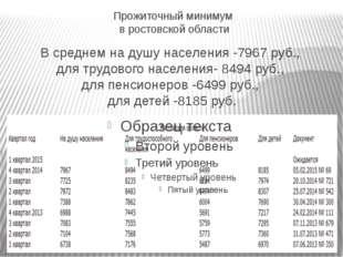 Прожиточный минимум в ростовской области В среднем на душу населения -7967 ру