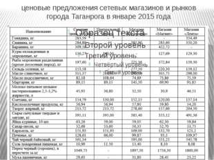 ценовые предложения сетевых магазинов и рынков города Таганрога в январе 2015
