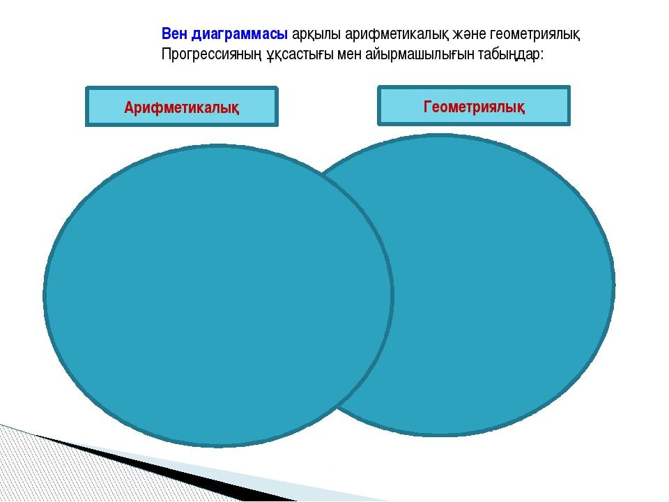 Арифметикалық Геометриялық Вен диаграммасы арқылы арифметикалық және геометр...