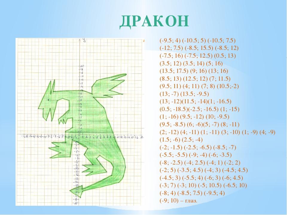 организациях ип, картинки дракона координатная плоскости точно