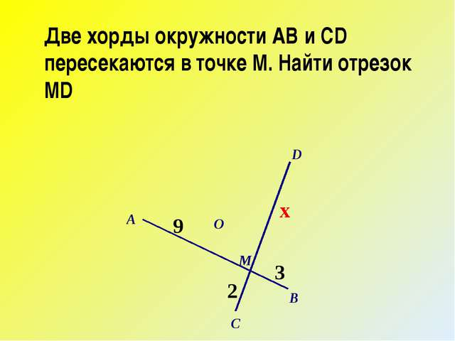 Две хорды окружности АВ и СD пересекаются в точке М. Найти отрезок МD