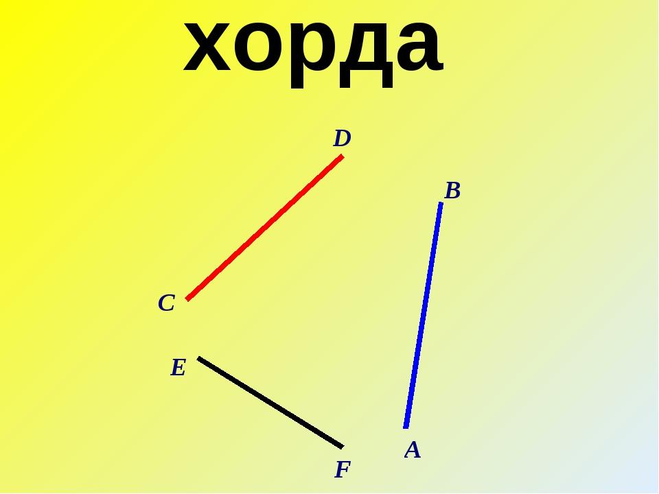 хорда