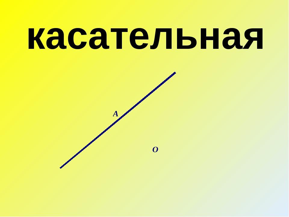 касательная