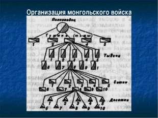 Организация монгольского войска