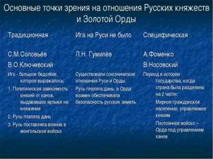 Основные точки зрения на отношения Русских княжеств и Золотой Орды Традиционн