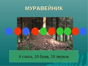 МУРАВЕЙНИК 4 слога, 10 букв, 10 звуков