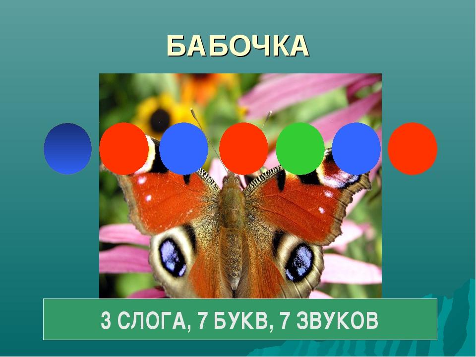 БАБОЧКА 3 СЛОГА, 7 БУКВ, 7 ЗВУКОВ