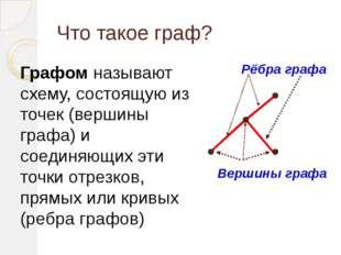 Что такое граф? Графом называют схему, состоящую из точек (вершины графа) и с