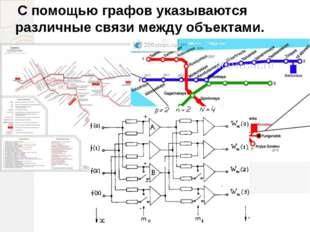С помощью графов указываются различные связи между объектами.