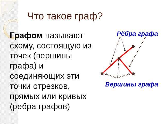Задачи на графы 5 класс с решениями решение задачи на логику с ответами