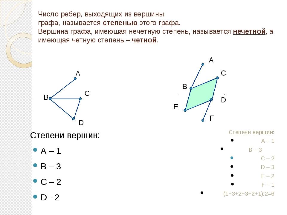 Число ребер, выходящих из вершины графа, называется степенью этого графа. Вер...