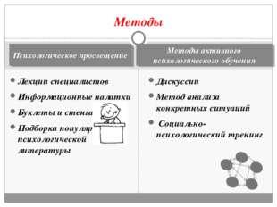 Психологическое просвещение Методы активного психологического обучения Лекции